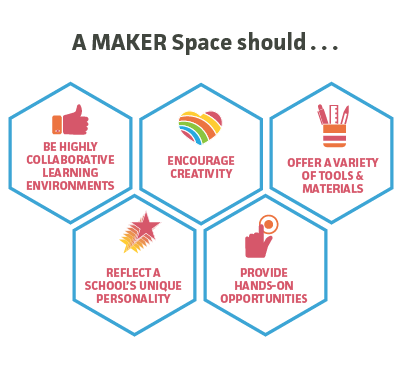 A maker space should