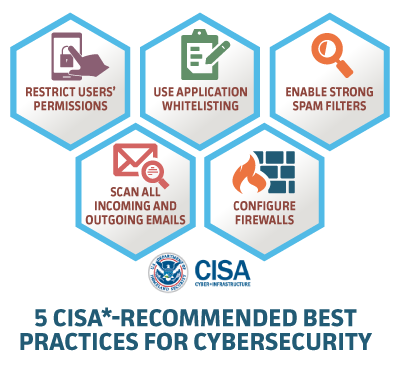CISA 5 recommended practices